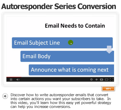 Writing Autoresponder Email Converts